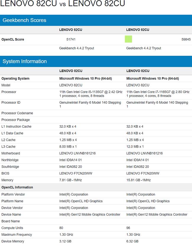 معماری گرافیکی Intel Xe رقبا را شکسست داد