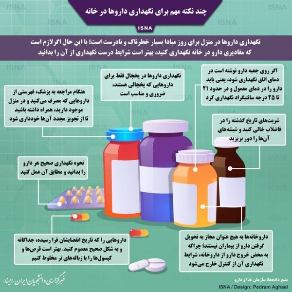 تصویر، چند نکته مهم برای نگهداری دارو ها در خانه